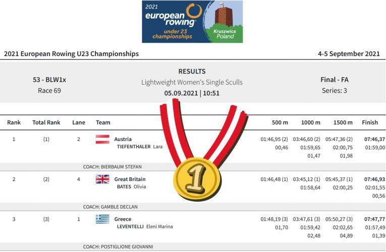 Lara Tiefenthaler gewinnt bei der U23-EM Gold!